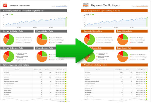 Customizing SEO reports in SEO PowerSuite – IT Report Template