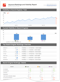 ready to use seo report templates